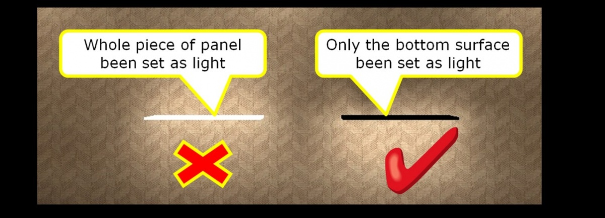 Setting Light on a panel